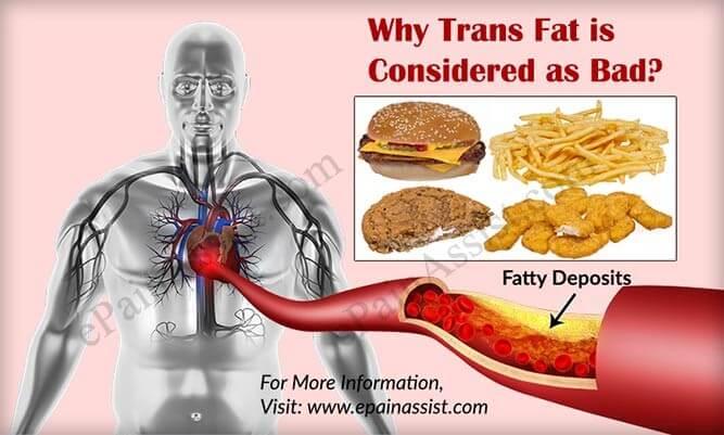trans fat vs saturated fat № 80338