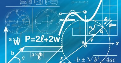 Uses and Importance of Mathematics in Day to Day Life