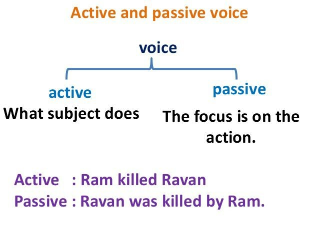 When Should You Choose Passive and Active Voice