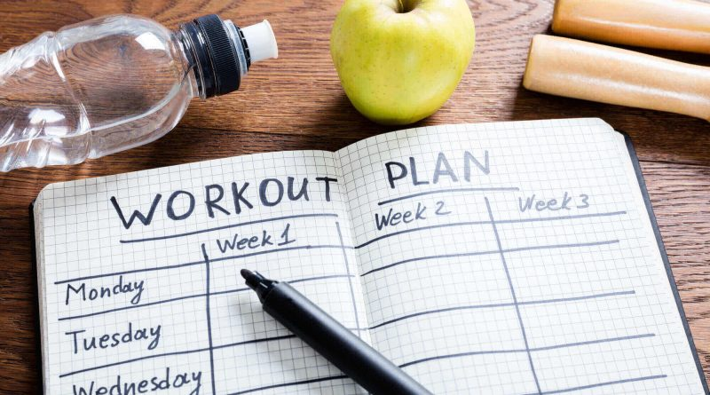 How to Choose the Best Workout Plan For Your Lifestyle