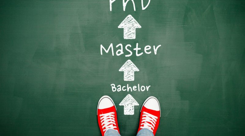4 of The Most Valued Masters Degrees