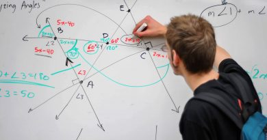 Why is Math Important in Business?